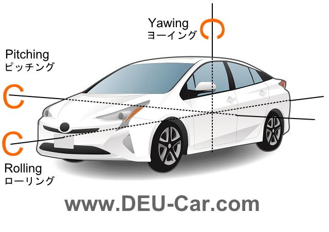 自動車の動き-ヨーイング、ピッチング、ローリング
