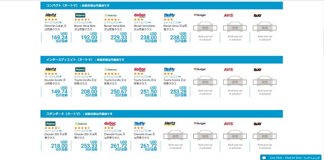 海外レンタカーの予約、一括比較&検索 rentingcarz.com レンティングカーズ料金