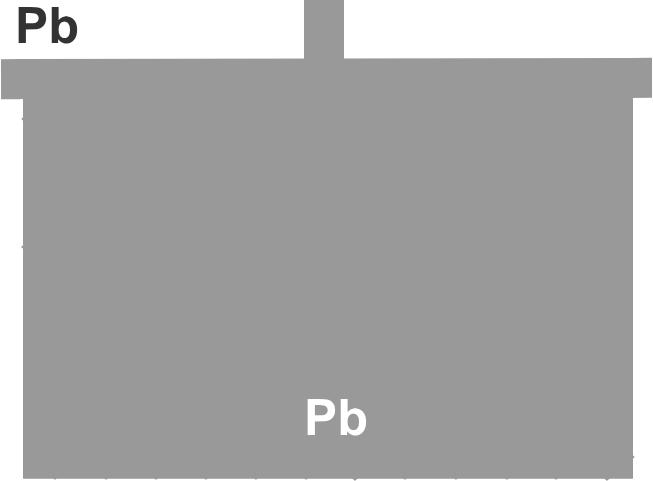 鉛バッテリーの陰極板(負極)