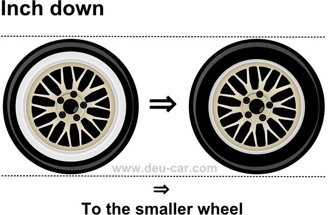 タイヤとホイールのインチダウン